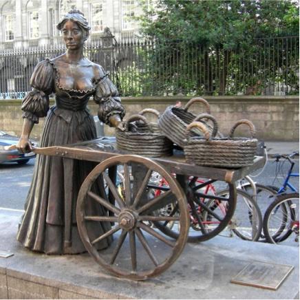 Standbeeld Mollie Malone in Dublin